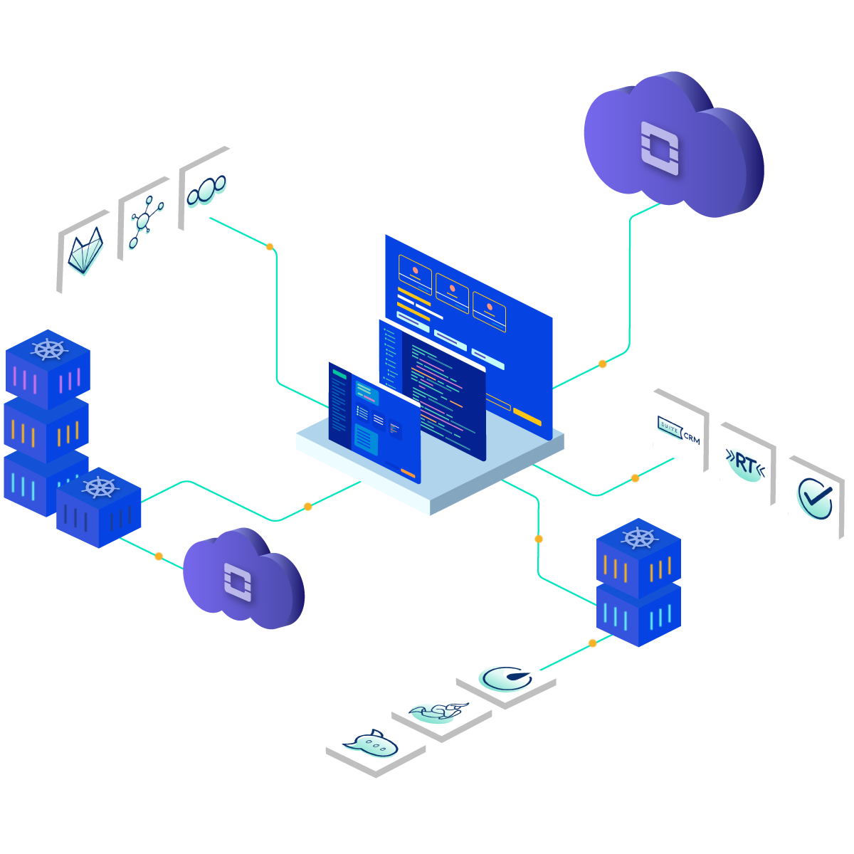 services like apps, container and cloud around a virtual machine
