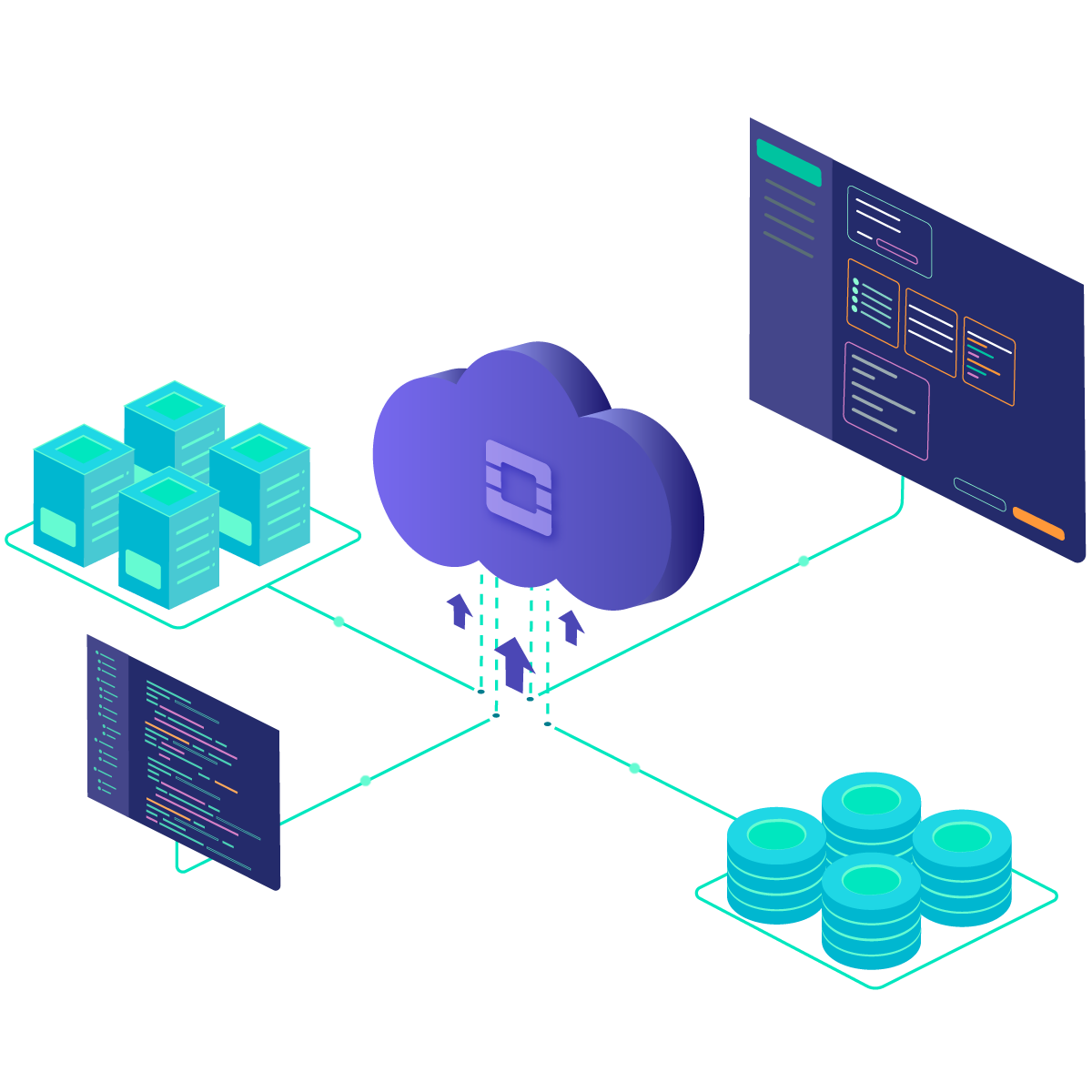 secured connection between cloud and virtual machine